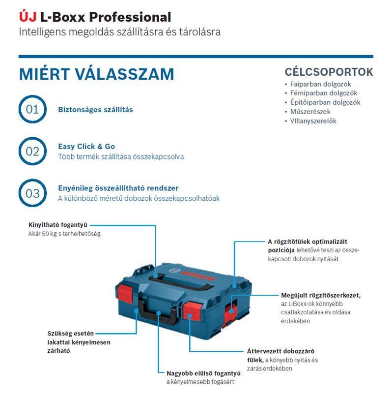 Új Bosch L-boxx termékinformáció